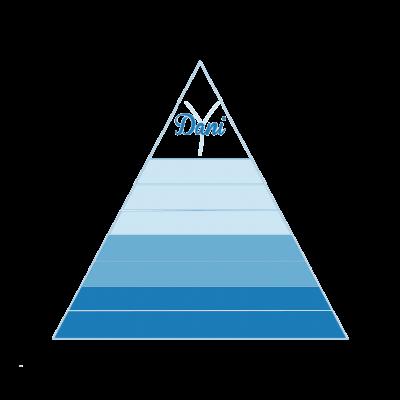Dani piramide.png 2 (2)